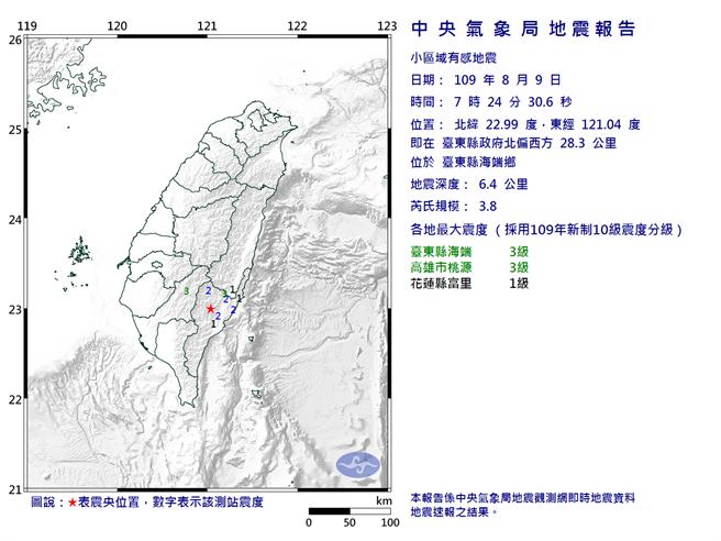 07:24台東規模3.8地震 最大震度台東、高雄3級。(氣象局 地震報告)