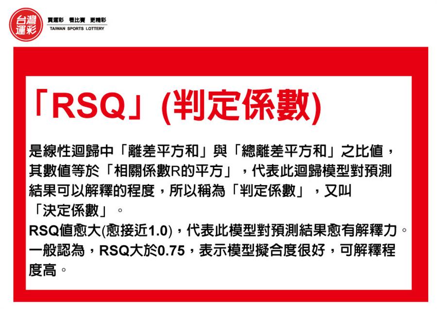 「RSQ」說明。(台灣運彩提供)