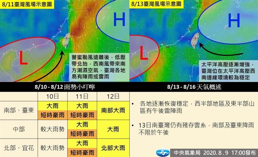 氣象局透露未來三天會有大雨。(中央氣象局)