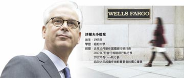 富國銀行執行長沙爾夫 勒緊褲帶大裁員 度疫情難關
