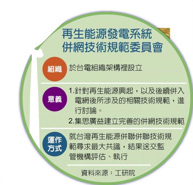 再生能源發電系統併網技術規範委員會