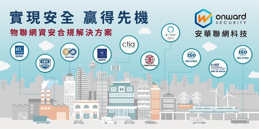 安華聯網助台廠贏得5G市場先機。圖/安華聯網提供