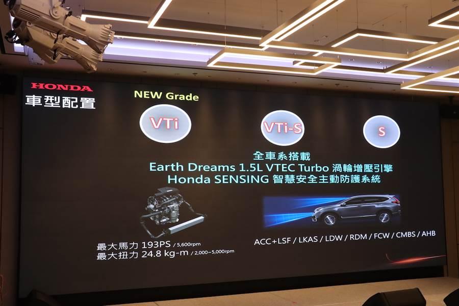 新增96.9萬元 VTI 入門規格、全系標配 Honda Sensing,Honda CR-V 小改款三等級開始預接單