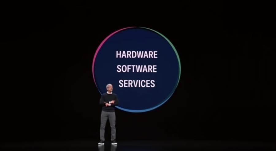 蘋果 2019 年春季發表會全以「服務」類產品為主,宣布了全新的 Apple Card、Apple News+、Apple TV+、Apple Arcade 等服務。(摘自YouTube)