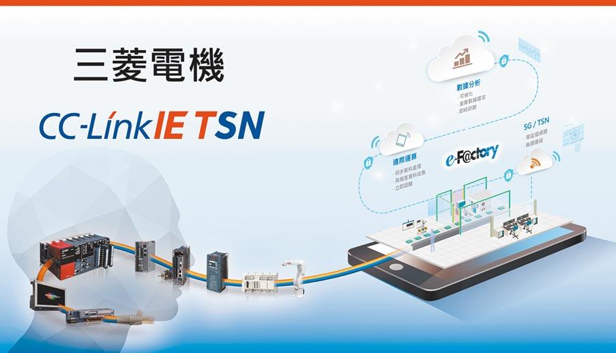 8月19日攝陽企業與台灣三菱電機竭誠歡迎蒞臨南港展館一館4樓M620攤位參觀指導。圖/攝陽企業