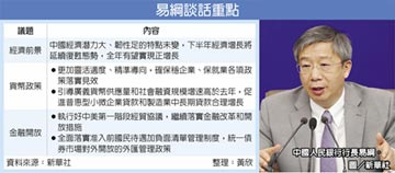 易綱:陸經濟全年可望正成長