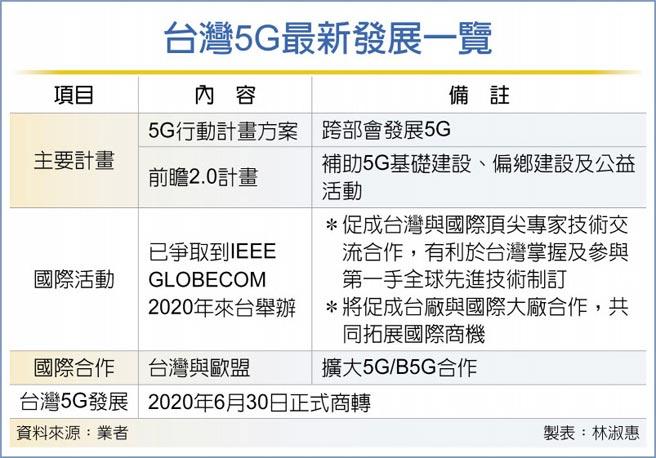 台灣5G最新發展一覽