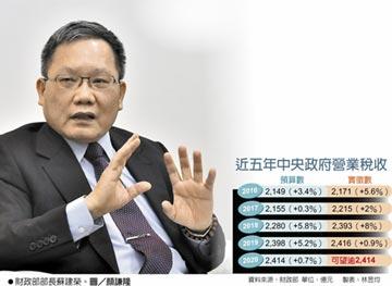 財長:今年營業稅不減反增
