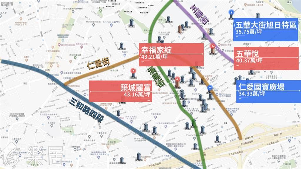 五華街生活圈