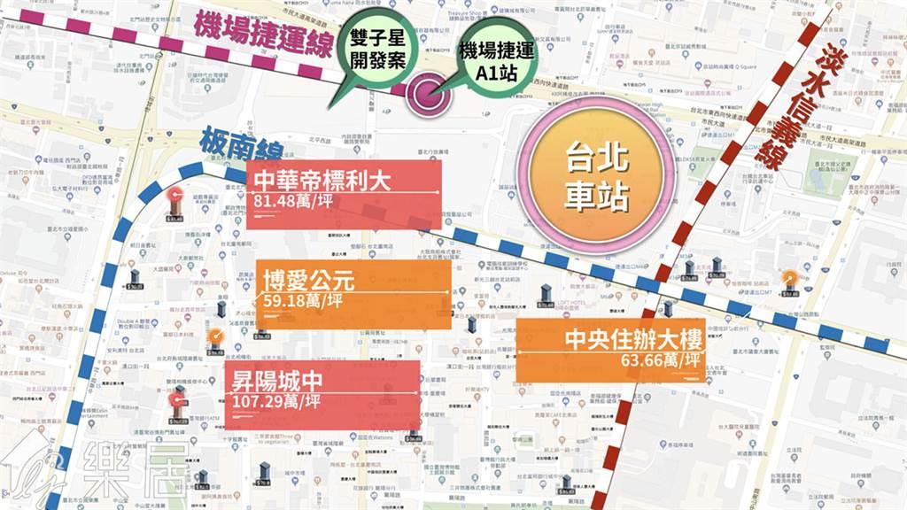 台北車站站前生活圈