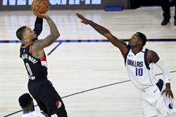 NBA》利拉德狂轟61分 拓荒者擠下灰熊西區第八