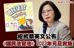總統蔡英文公布《國民法官法》 2023年元旦實施