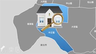 台北市中正區房價解析