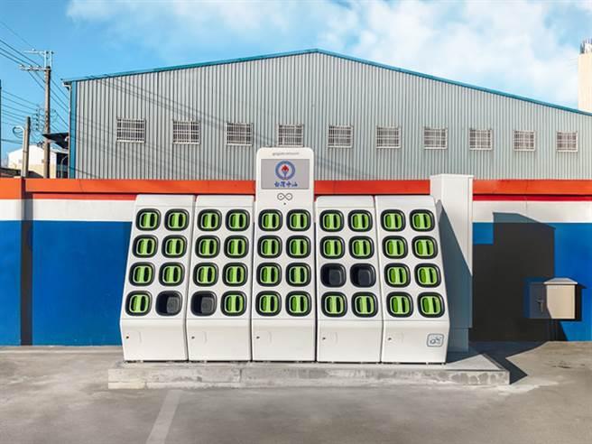拿下中油標案  Gogoro換電站年底拚至1900站