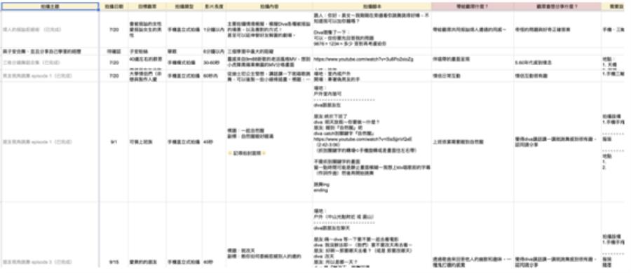 圖文/Icy授權提供