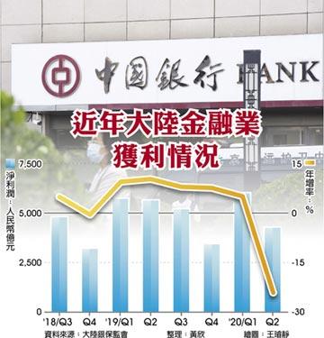 疫情下讓利 陸金融業獲利陡降