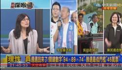選前藍營自轟 鄭麗文:韓國瑜站台效果不大 李眉蓁是非戰之罪