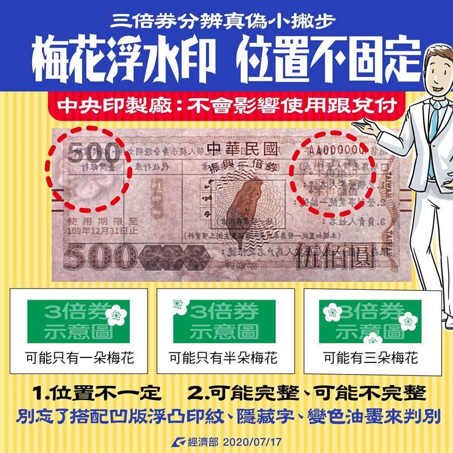 經濟部指出三倍券三大特徵請民眾注意。(經濟部提供)