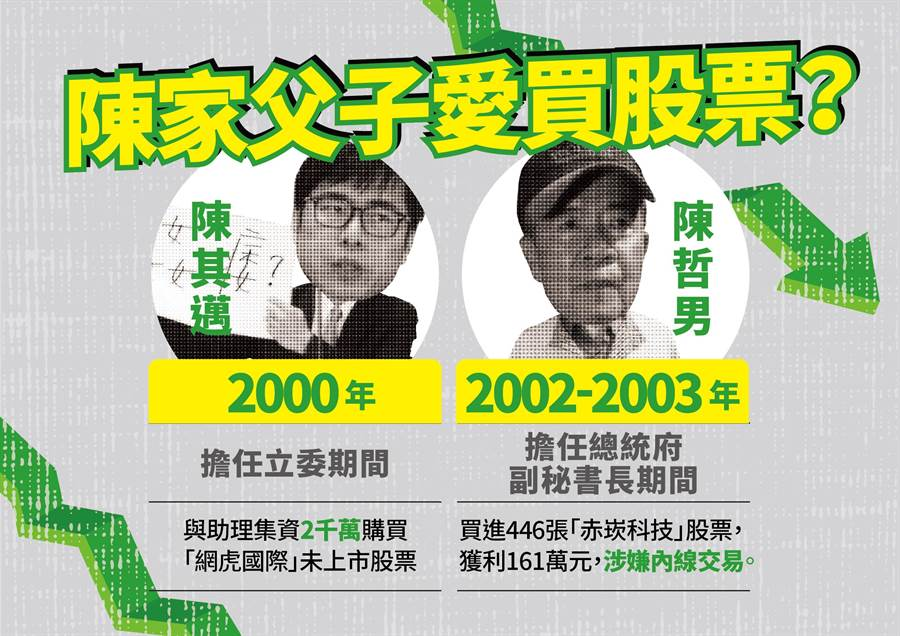 國民黨上午召開「35歲的陳其邁與助理集資2千萬買股?有攤在陽光下嗎?」記者會。(國民黨提供)