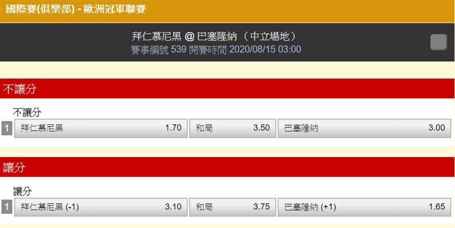 台灣運彩開出的拜仁慕尼黑vs.巴塞隆納玩法及賠率。(官網翻攝)