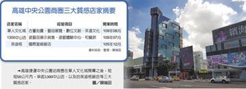 永樂國際打造華人文化城