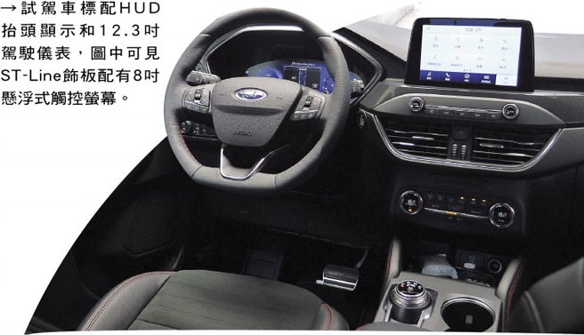試駕車標配HUD抬頭顯示和12.3吋駕駛儀表,圖中可見ST-Line飾板配有8吋懸浮式觸控螢幕。