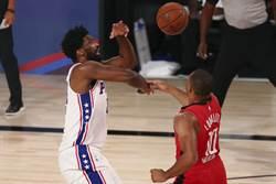 NBA》例行賽落幕!恩比德領七六人宰翻火箭