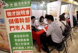 大學畢業生難找工作 勞動部年底前辦逾300場就博會