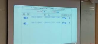 全國律師聯合會首選理事長台灣律師隊勝選