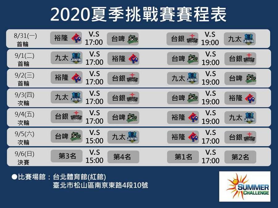 2020台灣夏季籃球挑戰賽程表已經出爐。(高雄九太提供)