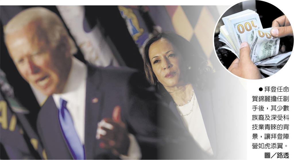 拜登任命賀錦麗擔任副手後,其少數族裔及深受科技業青睞的背景,讓拜登陣營如虎添翼。圖/路透