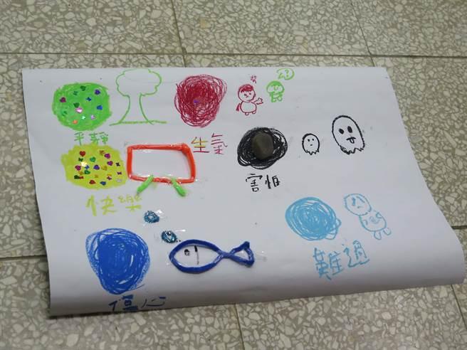 以繪製情緒地圖的方式,引導孩子對於父母罹癌的感受及內在情緒作表露。(癌症希望基金會提供)