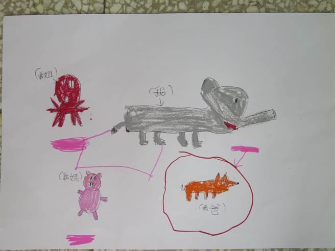 孩子畫出家人並分享創作緣由。(癌症希望基金會提供)