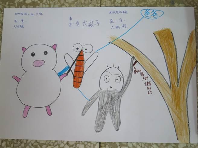 孩子畫出家手足卻不願畫上父母,「重要的人不用畫出來,放心裡就好。」。(癌症希望基金會提供)