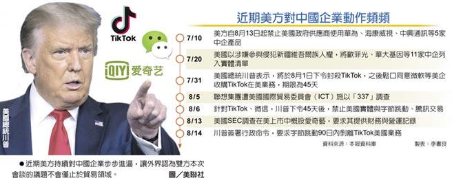 近期美方對中國企業動作頻頻 近期美方持續對中國企業步步進逼,讓外界認為雙方本次會談的議題不會僅止於貿易領域。圖/美聯社