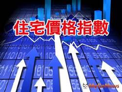 台南Q1「這個」漲最多,房價所得比六都最低