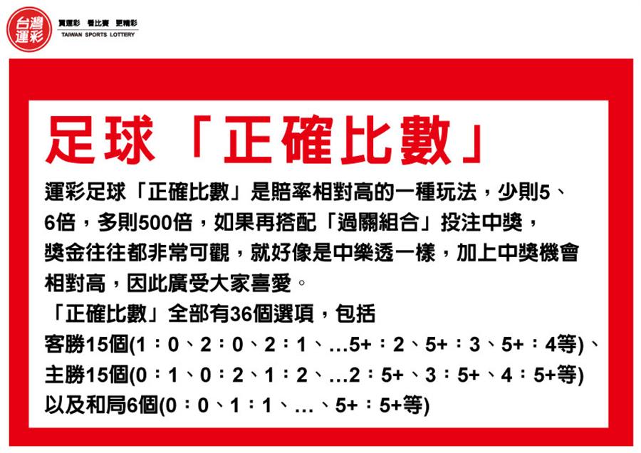 足球「正確比數」玩法說明。(台灣運彩提供)