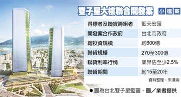 台北雙子星聯貸大案 啟動