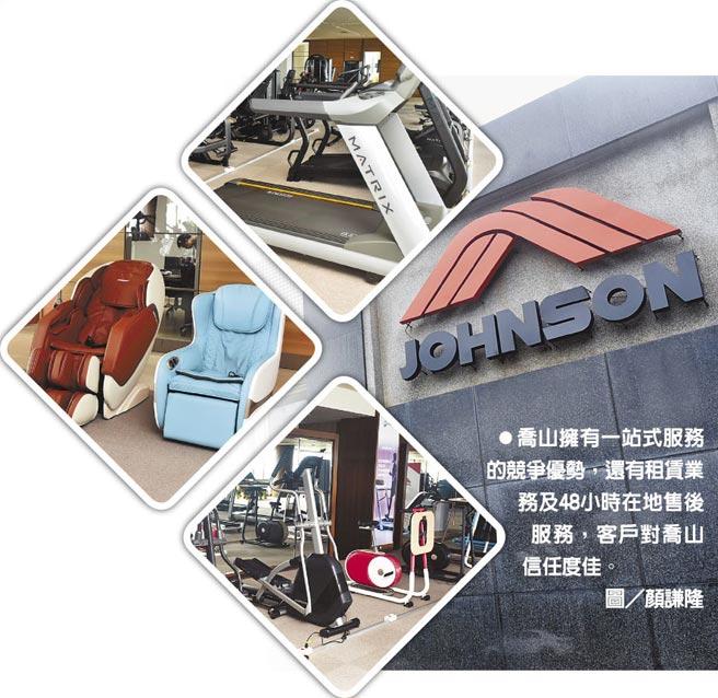 喬山擁有一站式服務的競爭優勢,還有租賃業務及48小時在地售後服務,客戶對喬山信任度佳。圖/顏謙隆