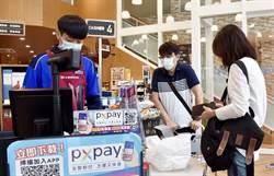 「生活消費」領軍後疫情經濟 台中購物節數據解密