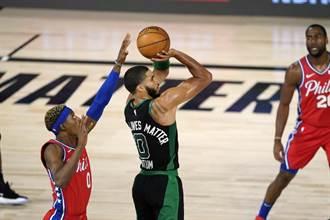 NBA》塞爾提克險勝七六人 塔圖關鍵罰球穩軍心