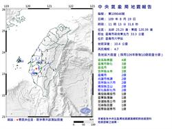 台南六甲連三震 11時13分芮氏規模4.7,最大震度4級