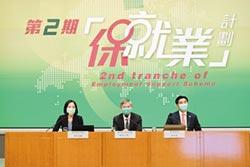港府推第二期保就業計畫救經濟