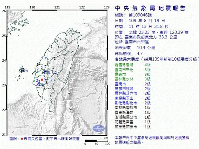 台南今一連4起地震,近中午這起芮氏規模達4.7。(中央氣象局提供)