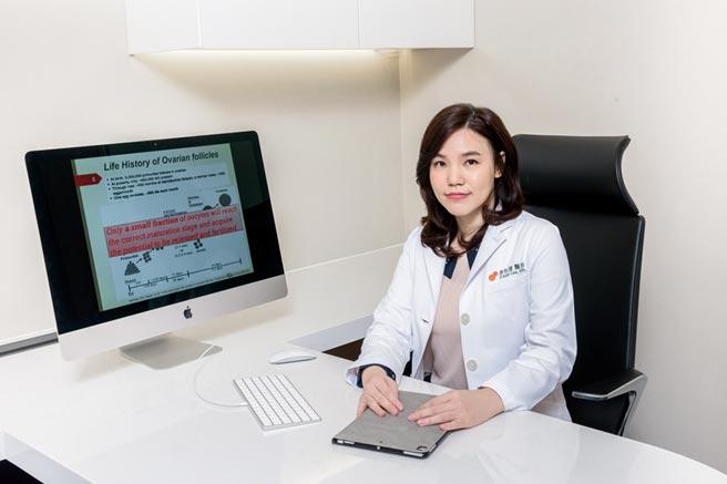 TFC李怡萱醫師提醒,「無症狀不孕」如輸卵管阻塞、慢性子宮內膜炎、卵巢庫存量不足、子宮先天異常、子宮瘜肉,或是男性精蟲異常等,因不容易察覺恐耽誤生子時機。圖/公司提供