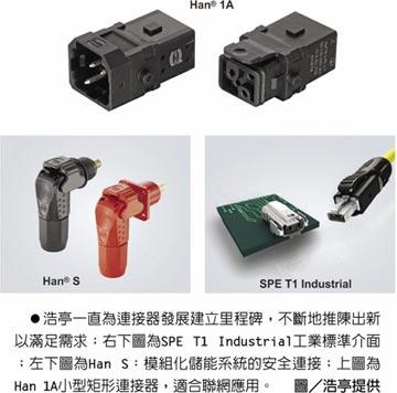 浩亭工業4.0、IIoT強力合作夥伴