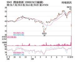 熱門股-潤泰新 除權首日股價衝