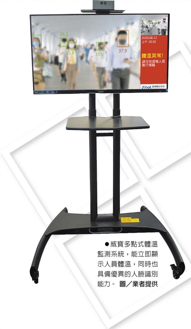 威宝多点式体温监测系统,能立即显示人员体温,同时也具备优异的人脸识别能力。图/业者提供