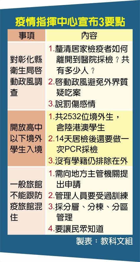 疫情指揮中心宣布3要點