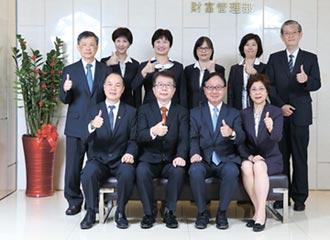 華銀圓夢錢包 助紀律理財